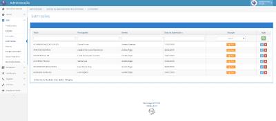 Submissão de trabalhos a partir da plataforma administrativa. Dados fictícios.